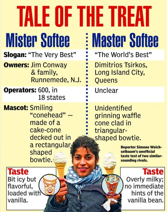 Mister_Softee_Vs_Master_Softee